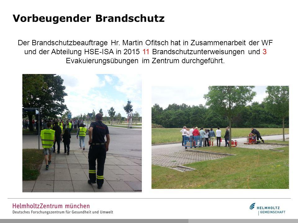 Vorbeugender Brandschutz Der Brandschutzbeauftrage Hr.