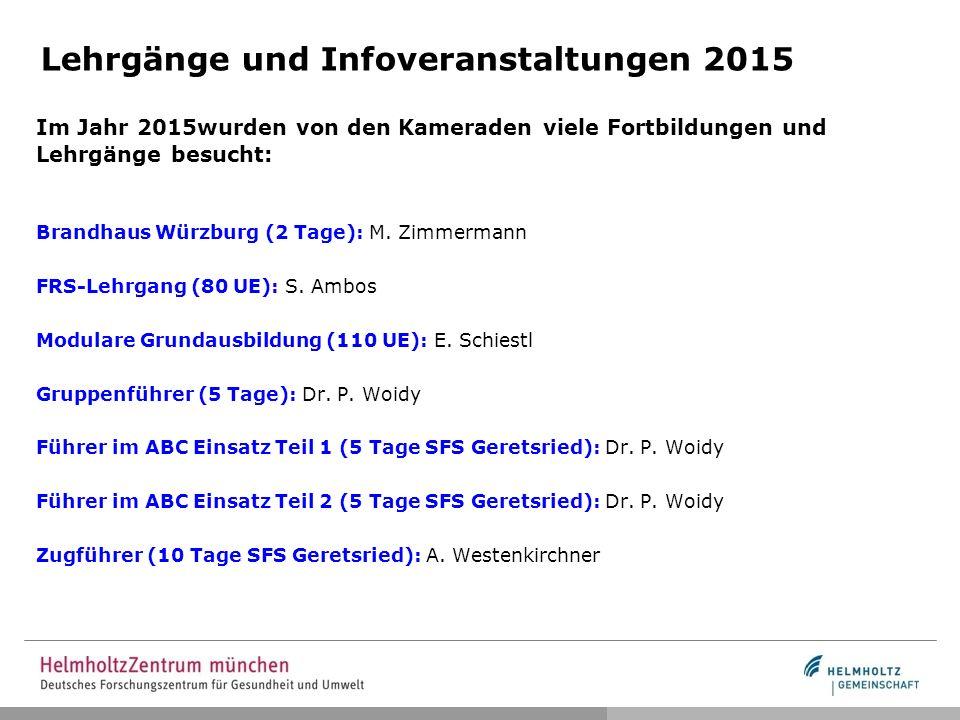 Lehrgänge und Infoveranstaltungen 2015 Im Jahr 2015wurden von den Kameraden viele Fortbildungen und Lehrgänge besucht: Brandhaus Würzburg (2 Tage): M.