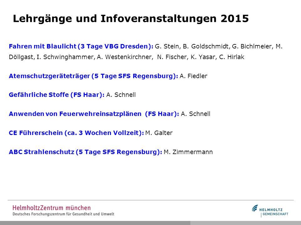 Lehrgänge und Infoveranstaltungen 2015 Fahren mit Blaulicht (3 Tage VBG Dresden): G.
