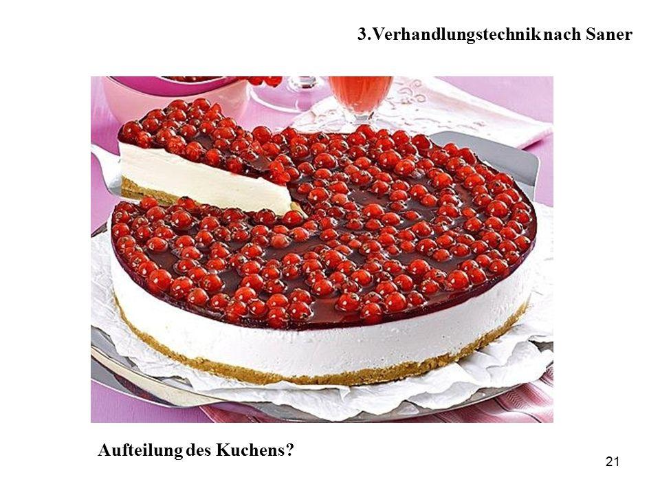 21 3.Verhandlungstechnik nach Saner Aufteilung des Kuchens?