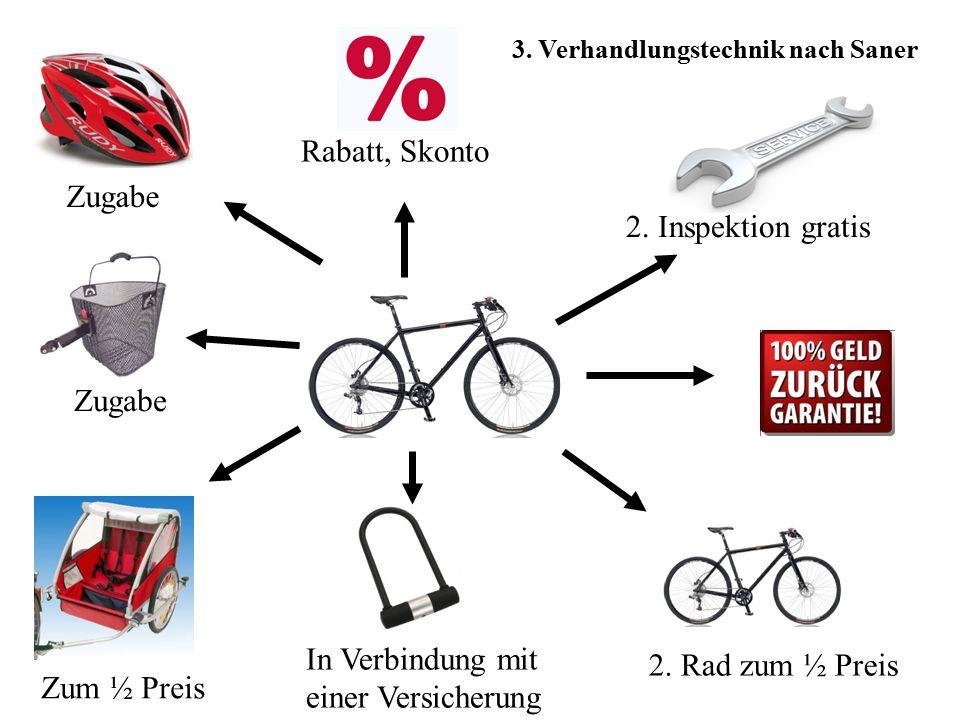 3. Verhandlungstechnik nach Saner Zum ½ Preis In Verbindung mit einer Versicherung 2.