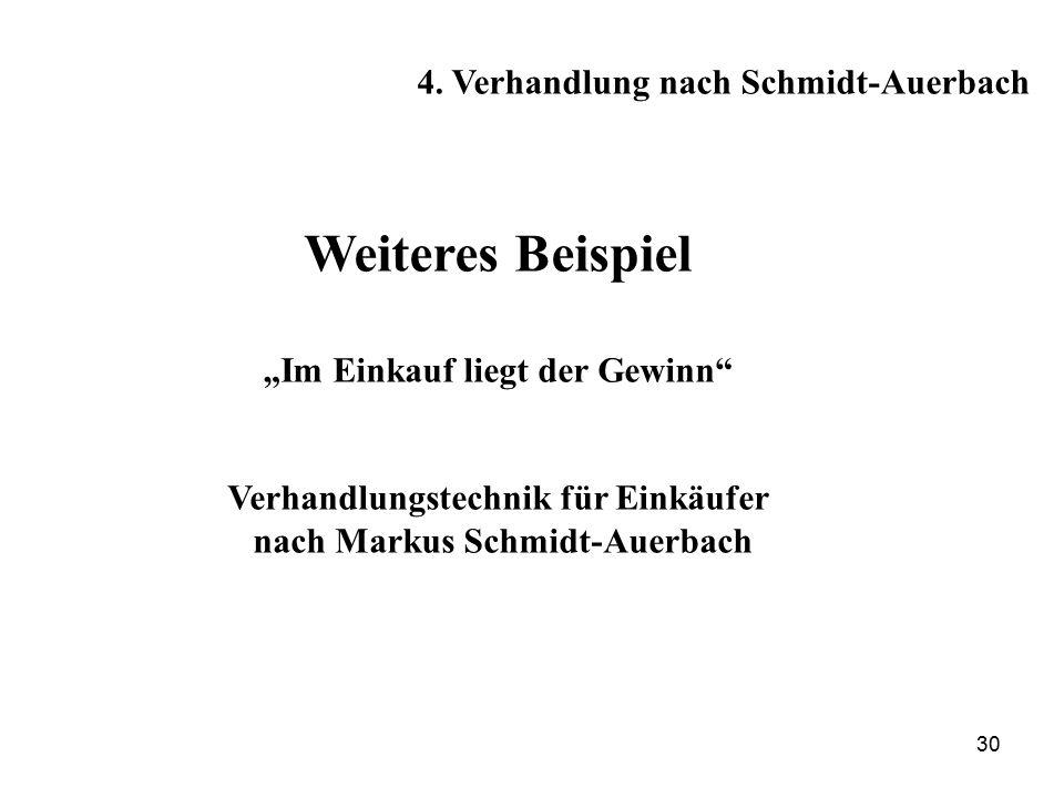 """Weiteres Beispiel """"Im Einkauf liegt der Gewinn Verhandlungstechnik für Einkäufer nach Markus Schmidt-Auerbach 30 4."""