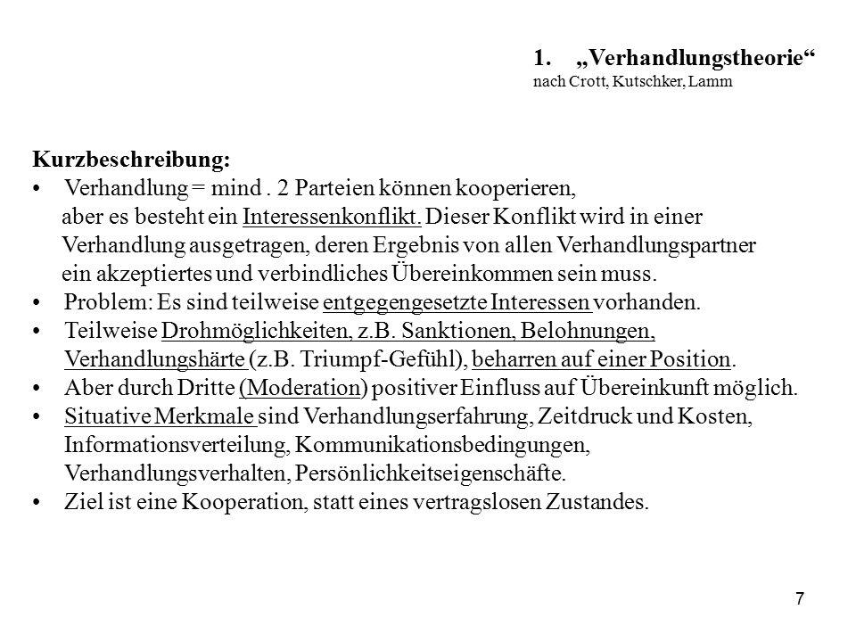 Verschiedene Betrachtungsweisen einer Verhandlungssituation, wie z.B.: Multirationales Management nach Kuno Schedler St.