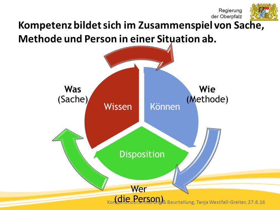Kompetenzorientierung & Beurteilung, Tanja Westfall-Greiter, 27.6.16 Kompetenz bildet sich im Zusammenspiel von Sache, Methode und Person in einer Sit