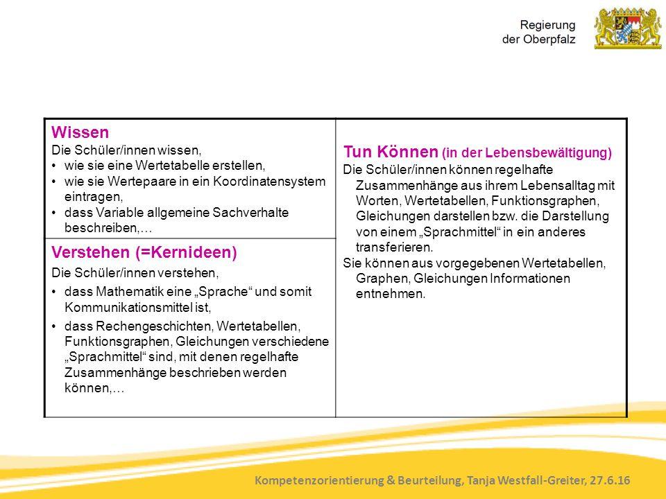 Kompetenzorientierung & Beurteilung, Tanja Westfall-Greiter, 27.6.16 Wissen Die Schüler/innen wissen, wie sie eine Wertetabelle erstellen, wie sie Wer