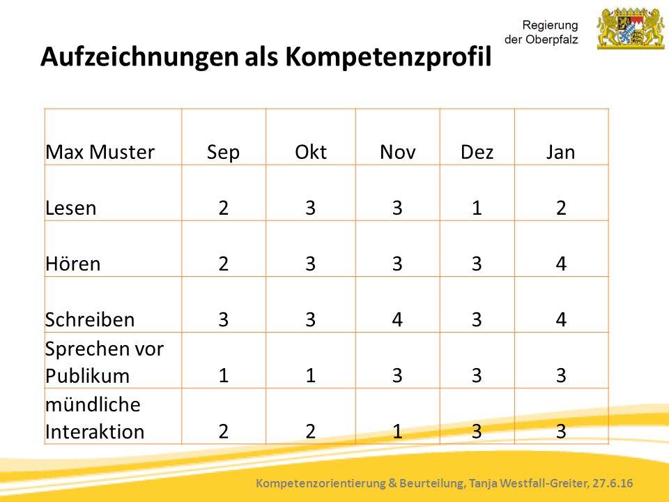 Kompetenzorientierung & Beurteilung, Tanja Westfall-Greiter, 27.6.16 Aufzeichnungen als Kompetenzprofil Max MusterSepOktNovDezJan Lesen23312 Hören2333