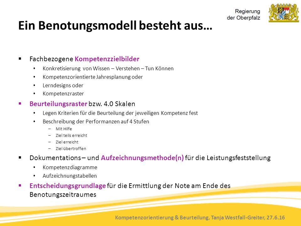 Kompetenzorientierung & Beurteilung, Tanja Westfall-Greiter, 27.6.16 Ein Benotungsmodell besteht aus…  Fachbezogene Kompetenzzielbilder Konkretisieru