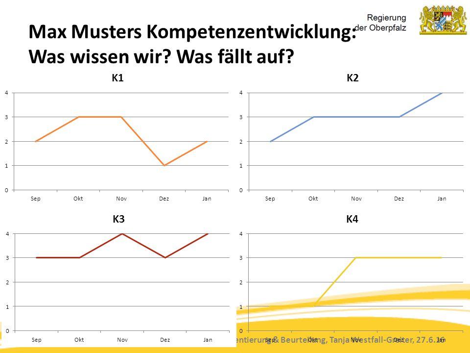 Kompetenzorientierung & Beurteilung, Tanja Westfall-Greiter, 27.6.16 Max Musters Kompetenzentwicklung: Was wissen wir? Was fällt auf?