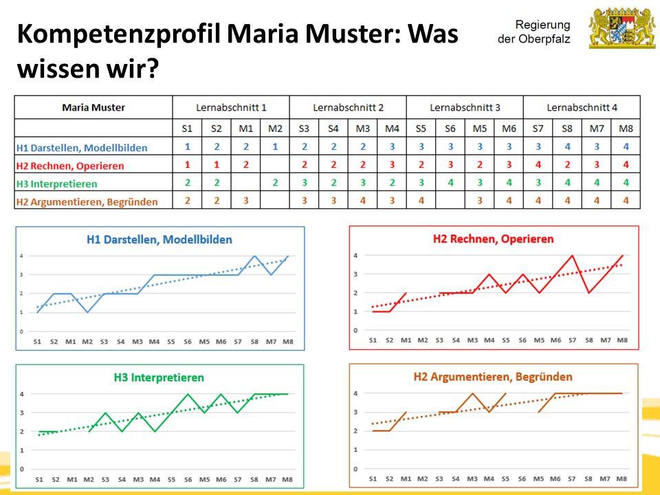Kompetenzorientierung & Beurteilung, Tanja Westfall-Greiter, 27.6.16 Kompetenzprofil Maria Muster: Was wissen wir?