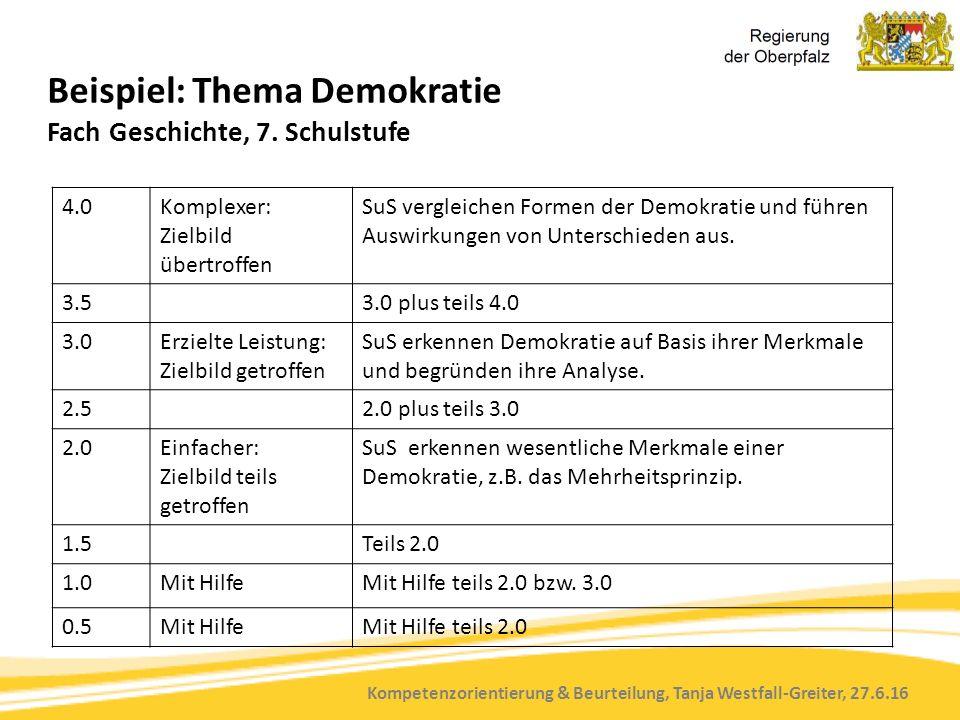 Kompetenzorientierung & Beurteilung, Tanja Westfall-Greiter, 27.6.16 Beispiel: Thema Demokratie Fach Geschichte, 7. Schulstufe 4.0Komplexer: Zielbild