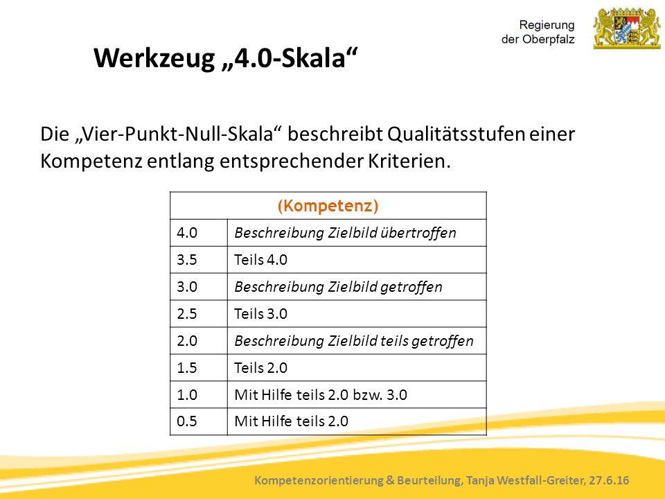 """Kompetenzorientierung & Beurteilung, Tanja Westfall-Greiter, 27.6.16 Werkzeug """"4.0-Skala Die """"Vier-Punkt-Null-Skala beschreibt Qualitätsstufen einer Kompetenz entlang entsprechender Kriterien."""