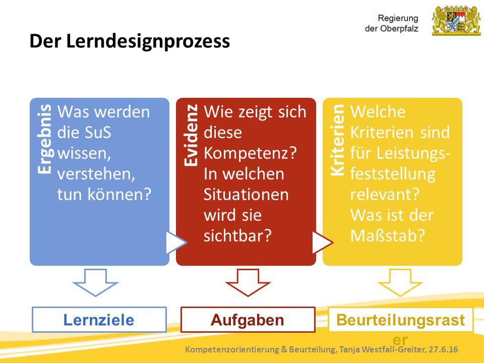 Kompetenzorientierung & Beurteilung, Tanja Westfall-Greiter, 27.6.16 Der Lerndesignprozess Ergebnis Was werden die SuS wissen, verstehen, tun können?