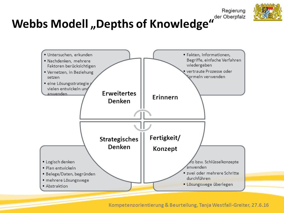 """Kompetenzorientierung & Beurteilung, Tanja Westfall-Greiter, 27.6.16 Webbs Modell """"Depths of Knowledge"""" Info bzw. Schlüsselkonzepte anwenden zwei oder"""