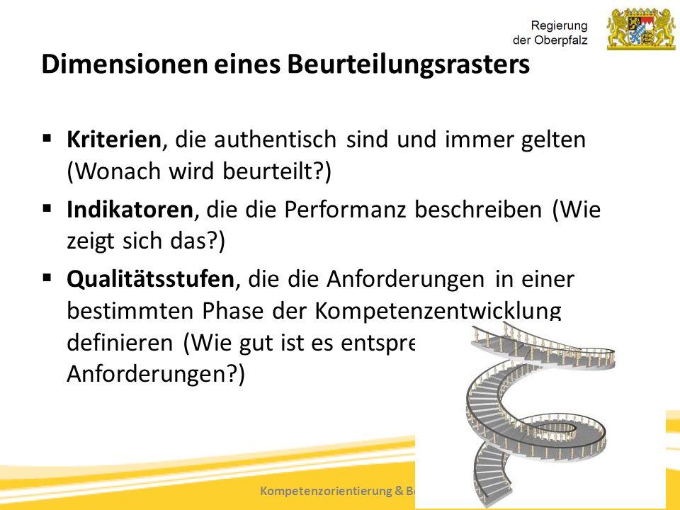 Kompetenzorientierung & Beurteilung, Tanja Westfall-Greiter, 27.6.16 Dimensionen eines Beurteilungsrasters  Kriterien, die authentisch sind und immer