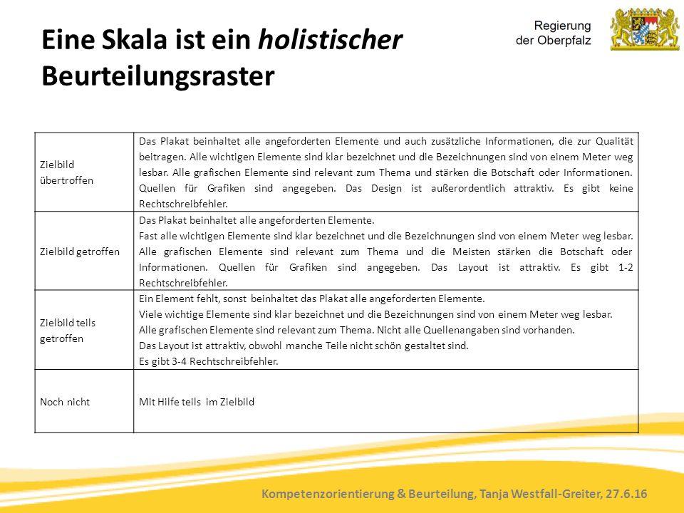 Kompetenzorientierung & Beurteilung, Tanja Westfall-Greiter, 27.6.16 Eine Skala ist ein holistischer Beurteilungsraster Zielbild übertroffen Das Plakat beinhaltet alle angeforderten Elemente und auch zusätzliche Informationen, die zur Qualität beitragen.
