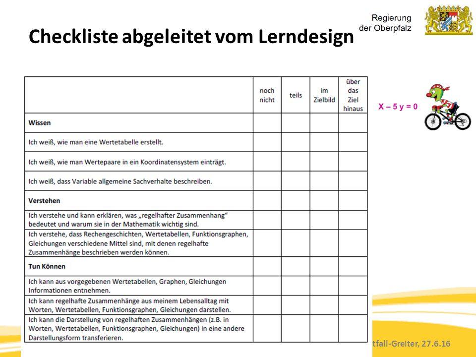 Kompetenzorientierung & Beurteilung, Tanja Westfall-Greiter, 27.6.16 Checkliste abgeleitet vom Lerndesign