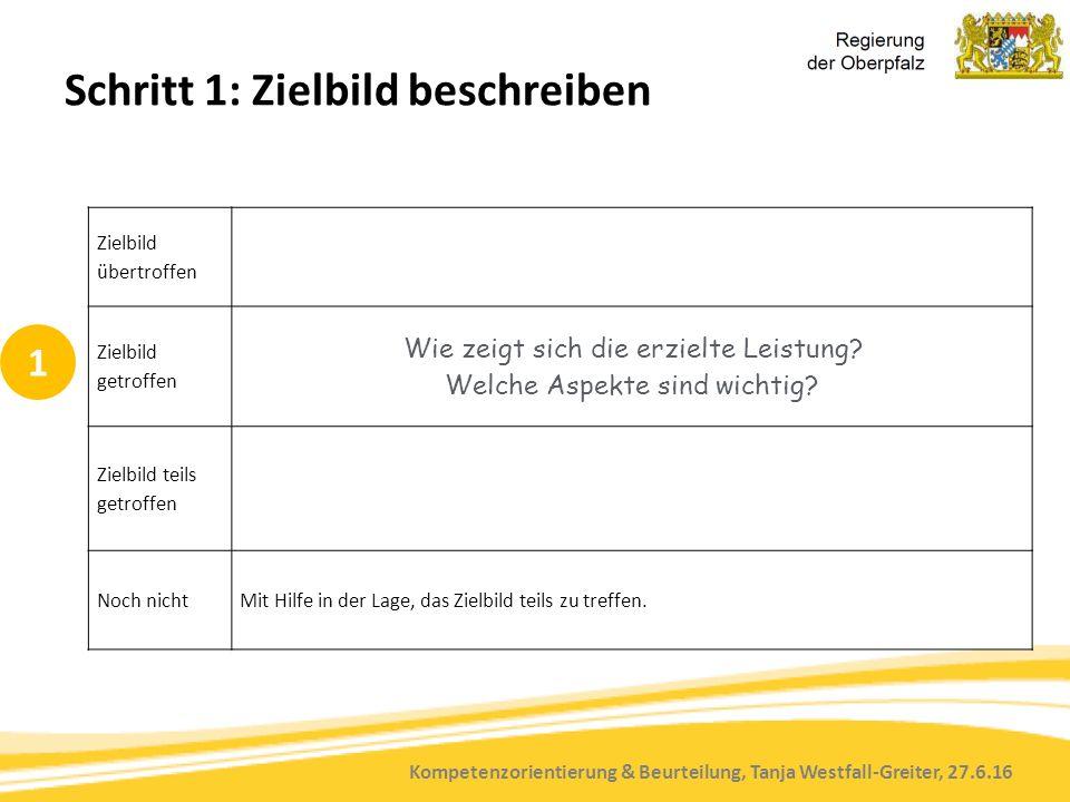 Kompetenzorientierung & Beurteilung, Tanja Westfall-Greiter, 27.6.16 Schritt 1: Zielbild beschreiben Zielbild übertroffen Zielbild getroffen Wie zeigt sich die erzielte Leistung.
