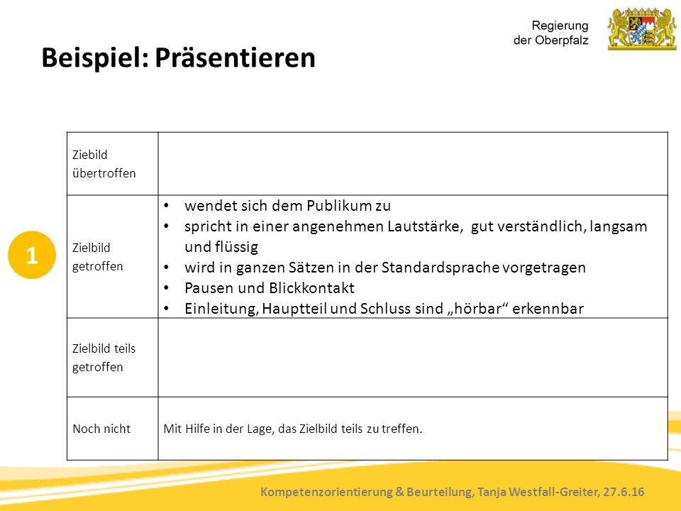 Kompetenzorientierung & Beurteilung, Tanja Westfall-Greiter, 27.6.16 Beispiel: Präsentieren Ziebild übertroffen Zielbild getroffen wendet sich dem Pub