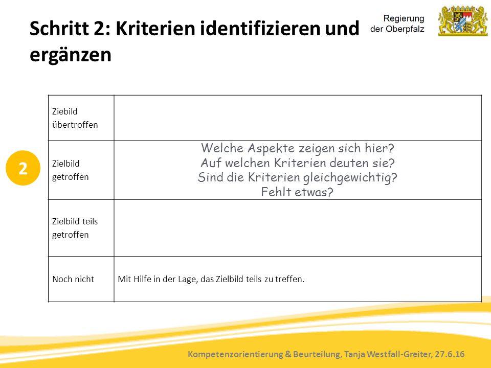 Kompetenzorientierung & Beurteilung, Tanja Westfall-Greiter, 27.6.16 Schritt 2: Kriterien identifizieren und ergänzen Ziebild übertroffen Zielbild getroffen Welche Aspekte zeigen sich hier.