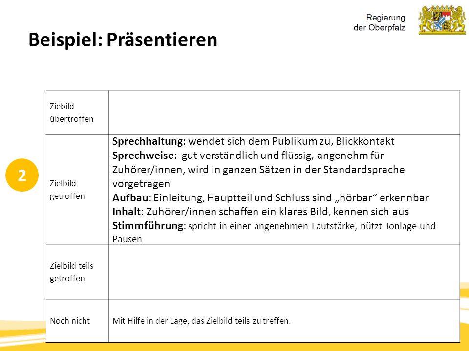 Kompetenzorientierung & Beurteilung, Tanja Westfall-Greiter, 27.6.16 Beispiel: Präsentieren Ziebild übertroffen Zielbild getroffen Sprechhaltung: wend