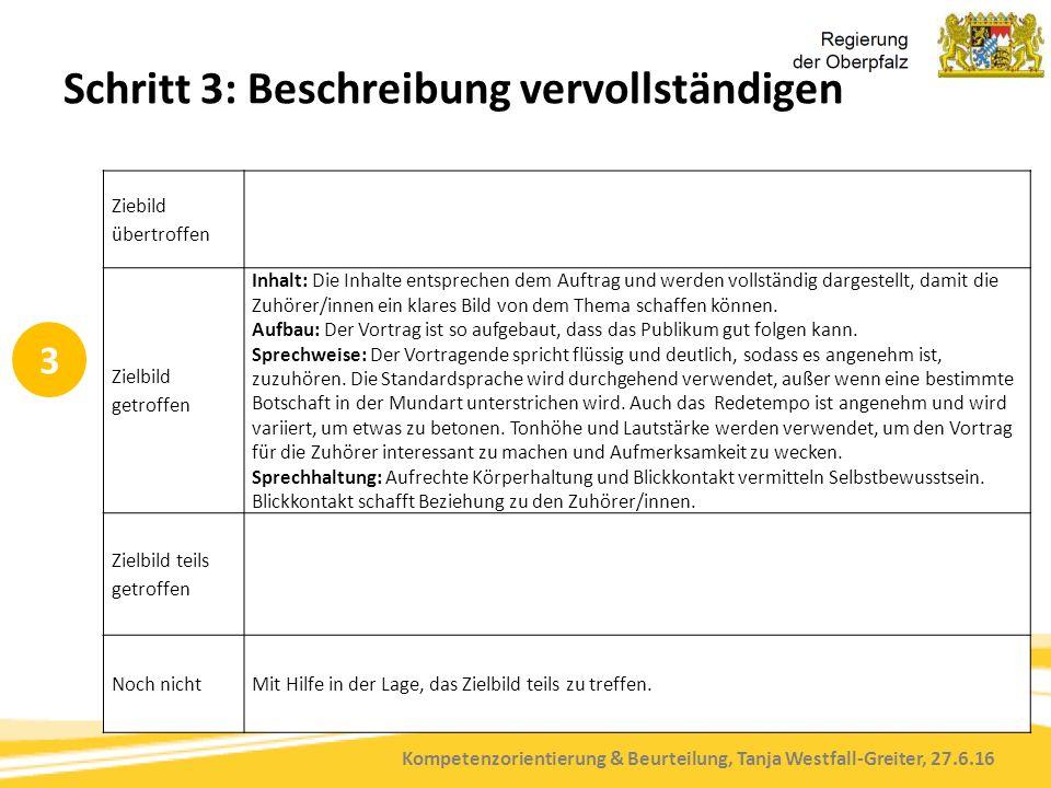 Kompetenzorientierung & Beurteilung, Tanja Westfall-Greiter, 27.6.16 Schritt 3: Beschreibung vervollständigen Ziebild übertroffen Zielbild getroffen I