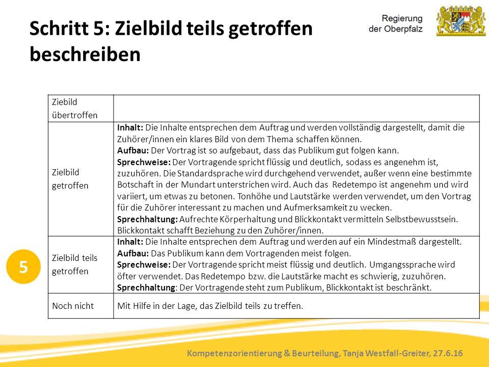 Kompetenzorientierung & Beurteilung, Tanja Westfall-Greiter, 27.6.16 Schritt 5: Zielbild teils getroffen beschreiben Ziebild übertroffen Zielbild getr