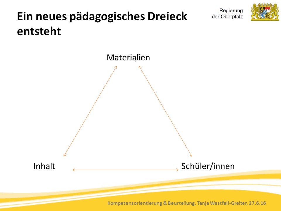 Kompetenzorientierung & Beurteilung, Tanja Westfall-Greiter, 27.6.16 Ein neues pädagogisches Dreieck entsteht Lehrer/in InhaltSchüler/innen Lehrer/inMaterialien