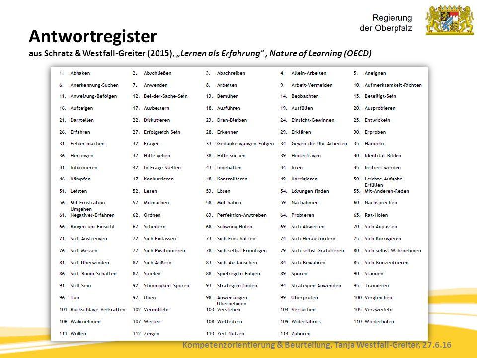 """Kompetenzorientierung & Beurteilung, Tanja Westfall-Greiter, 27.6.16 Antwortregister aus Schratz & Westfall-Greiter (2015), """"Lernen als Erfahrung , Nature of Learning (OECD)"""