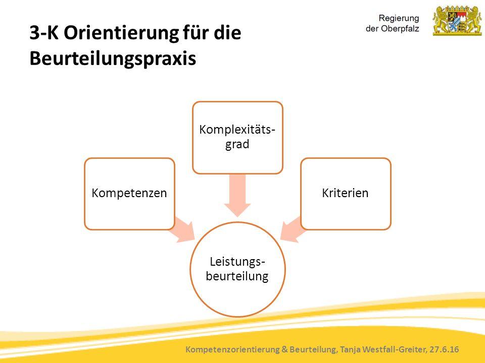 Kompetenzorientierung & Beurteilung, Tanja Westfall-Greiter, 27.6.16 3-K Orientierung für die Beurteilungspraxis Leistungs- beurteilung Kompetenzen Komplexitäts- grad Kriterien