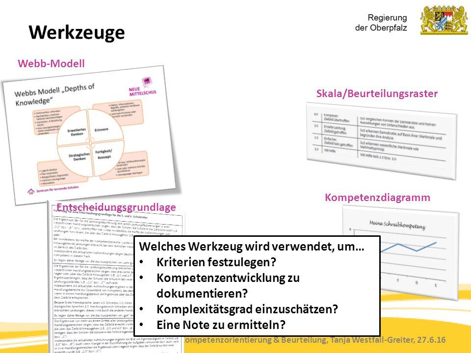 Kompetenzorientierung & Beurteilung, Tanja Westfall-Greiter, 27.6.16 Werkzeuge Skala/Beurteilungsraster Kompetenzdiagramm Webb-Modell Entscheidungsgru