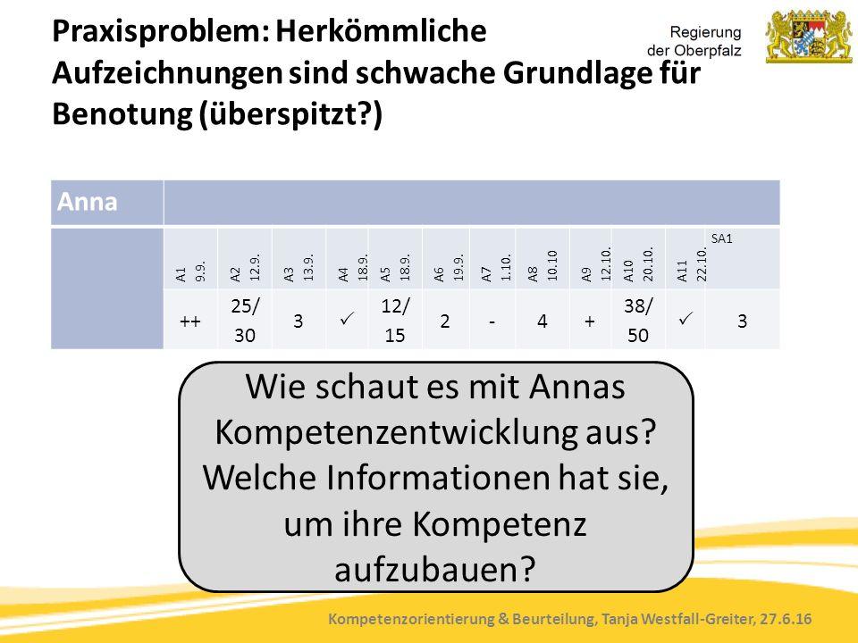 Kompetenzorientierung & Beurteilung, Tanja Westfall-Greiter, 27.6.16 Praxisproblem: Herkömmliche Aufzeichnungen sind schwache Grundlage für Benotung (überspitzt ) Anna A1 9.9.