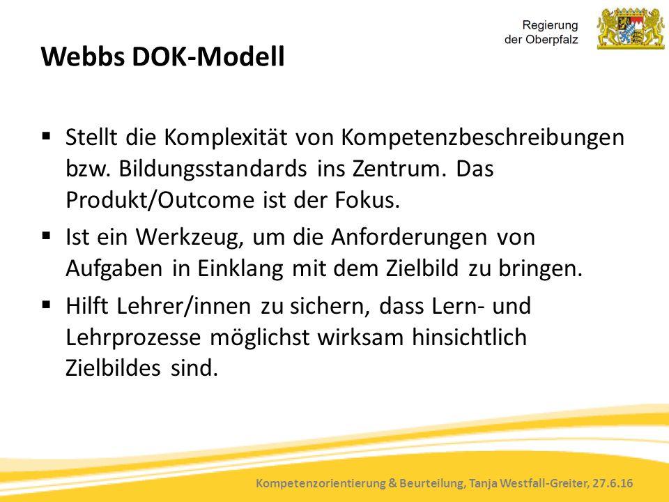 Kompetenzorientierung & Beurteilung, Tanja Westfall-Greiter, 27.6.16 Webbs DOK-Modell  Stellt die Komplexität von Kompetenzbeschreibungen bzw. Bildun
