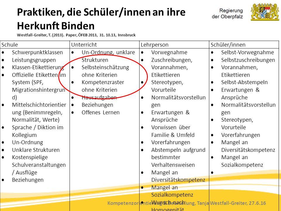 Kompetenzorientierung & Beurteilung, Tanja Westfall-Greiter, 27.6.16 Praktiken, die Schüler/innen an ihre Herkunft Binden Westfall-Greiter, T. (2013).