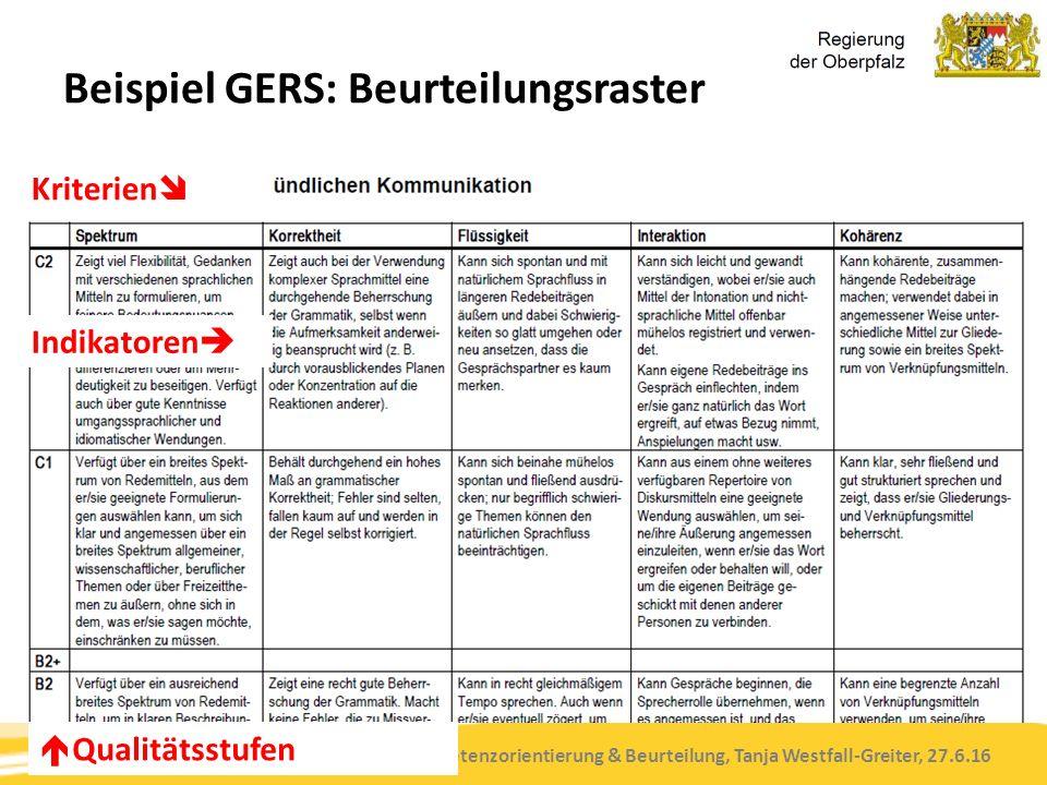 Kompetenzorientierung & Beurteilung, Tanja Westfall-Greiter, 27.6.16 Beispiel GERS: Beurteilungsraster Kriterien   Qualitätsstufen Indikatoren 