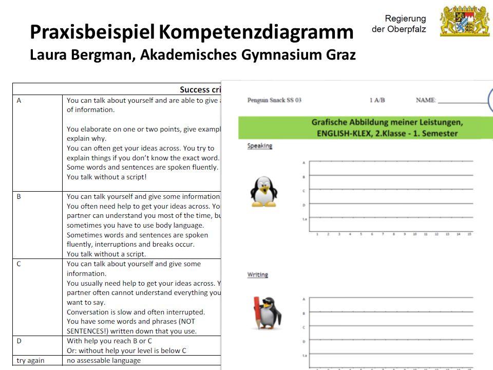 Kompetenzorientierung & Beurteilung, Tanja Westfall-Greiter, 27.6.16 Praxisbeispiel Kompetenzdiagramm Laura Bergman, Akademisches Gymnasium Graz