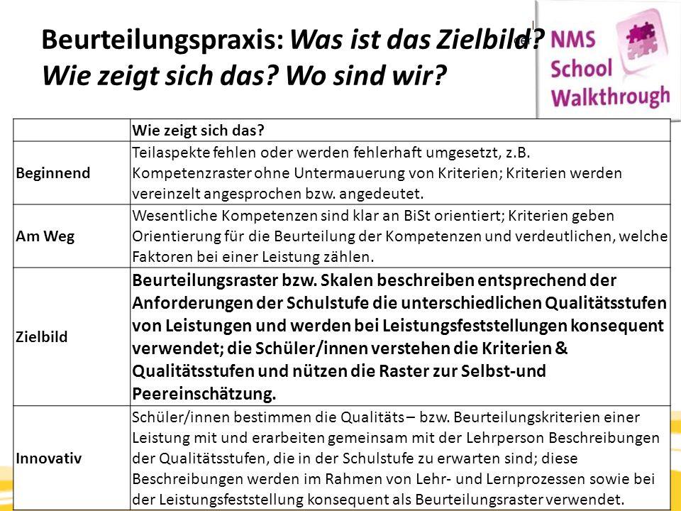 Kompetenzorientierung & Beurteilung, Tanja Westfall-Greiter, 27.6.16 Beurteilungspraxis: Was ist das Zielbild? Wie zeigt sich das? Wo sind wir? Wie ze