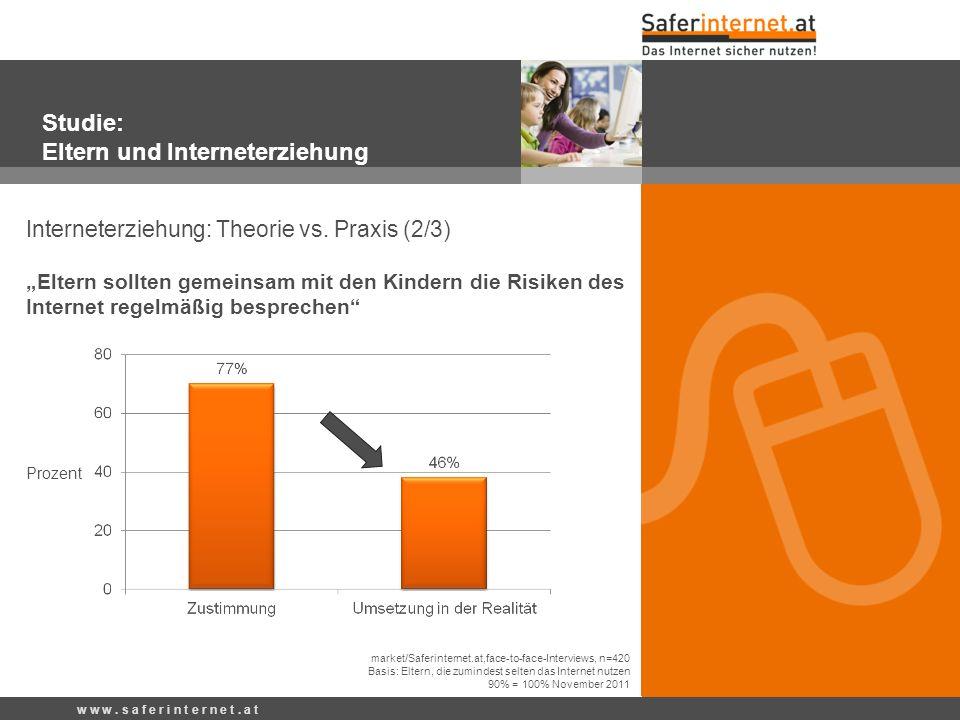 """w w w. s a f e r i n t e r n e t. a t Interneterziehung: Theorie vs. Praxis (2/3) """"Eltern sollten gemeinsam mit den Kindern die Risiken des Internet r"""
