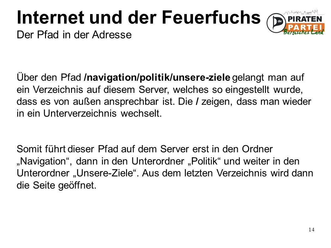 14 Internet und der Feuerfuchs Der Pfad in der Adresse Über den Pfad /navigation/politik/unsere-ziele gelangt man auf ein Verzeichnis auf diesem Server, welches so eingestellt wurde, dass es von außen ansprechbar ist.