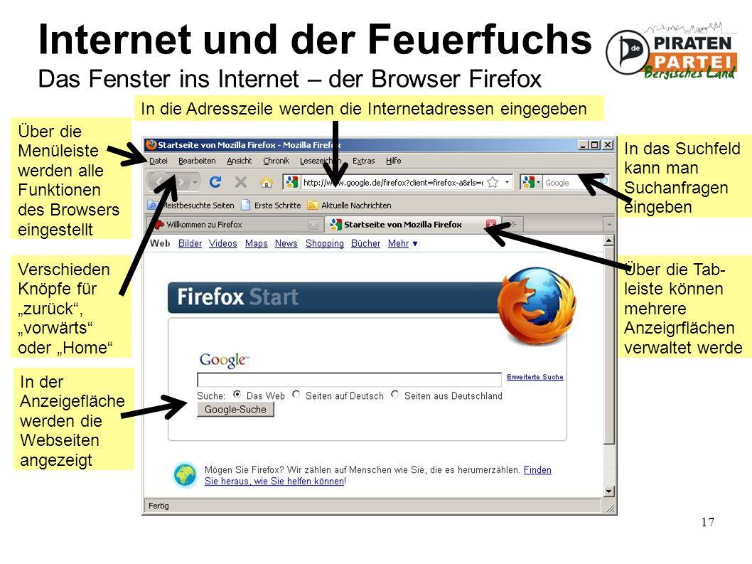 """17 Internet und der Feuerfuchs Das Fenster ins Internet – der Browser Firefox In die Adresszeile werden die Internetadressen eingegeben In das Suchfeld kann man Suchanfragen eingeben Verschieden Knöpfe für """"zurück , """"vorwärts oder """"Home Über die Menüleiste werden alle Funktionen des Browsers eingestellt In der Anzeigefläche werden die Webseiten angezeigt Über die Tab- leiste können mehrere Anzeigrflächen verwaltet werde"""