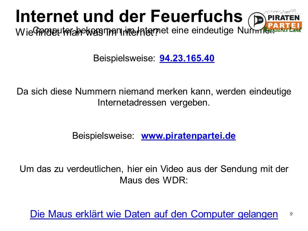 10 Internet und der Feuerfuchs Wie ist die Internetadresse aufgebaut.