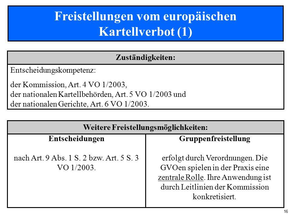 16 Freistellungen vom europäischen Kartellverbot (1) Entscheidungskompetenz: der Kommission, Art.