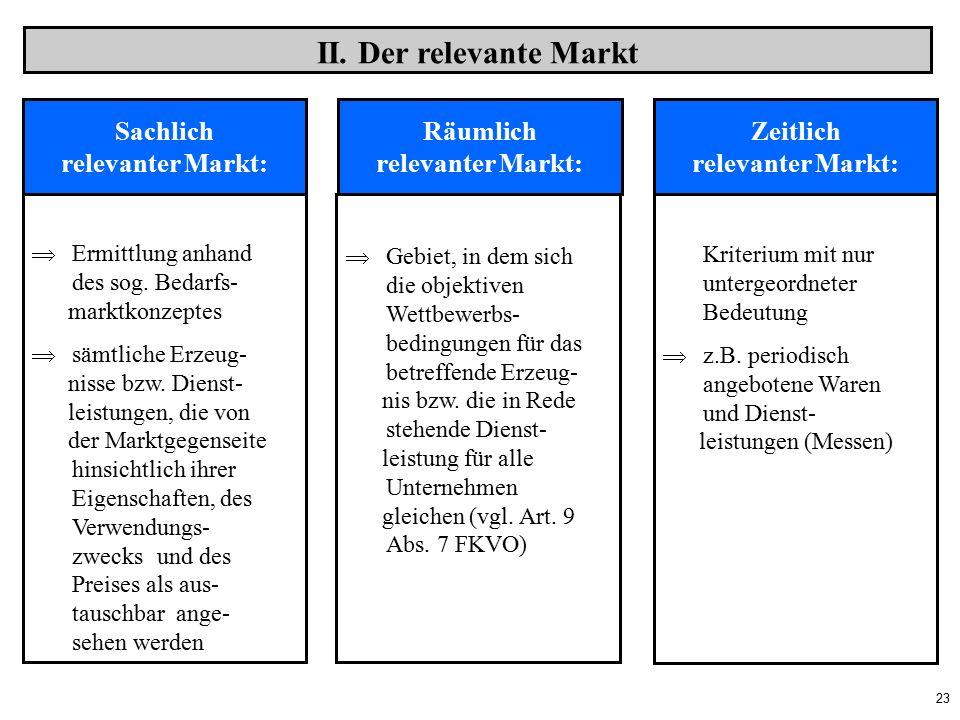 23 II. Der relevante Markt  Ermittlung anhand des sog.