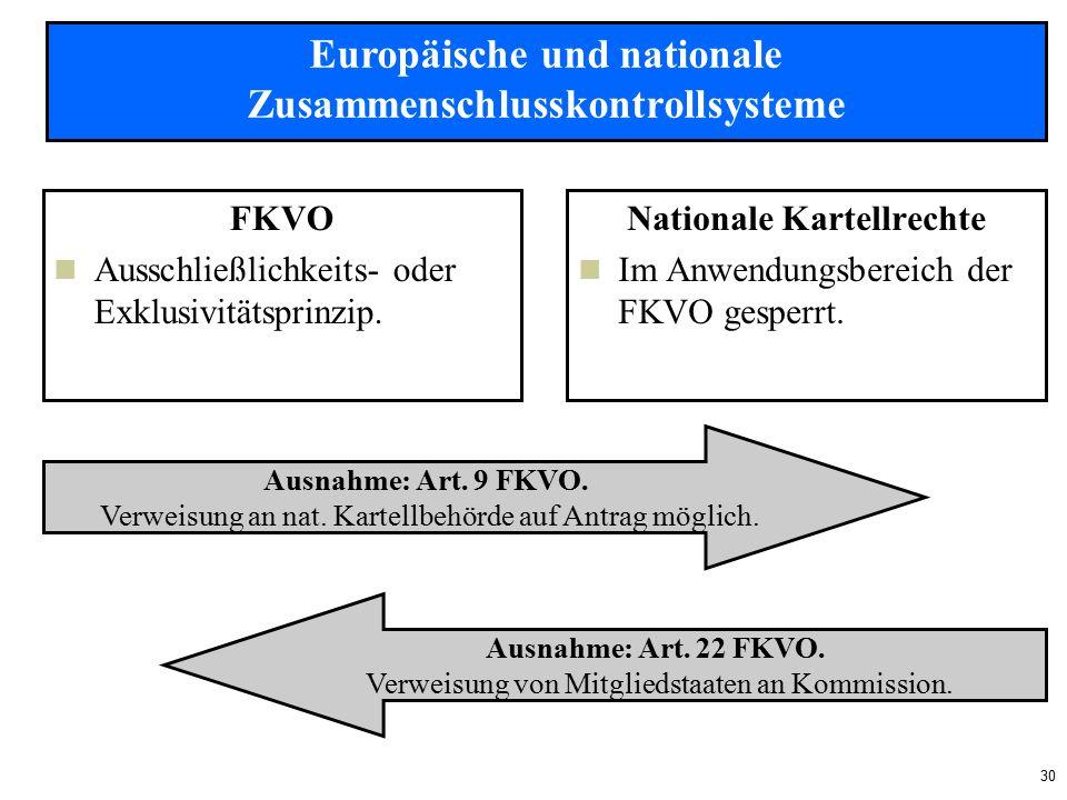 30 FKVO Ausschließlichkeits- oder Exklusivitätsprinzip.