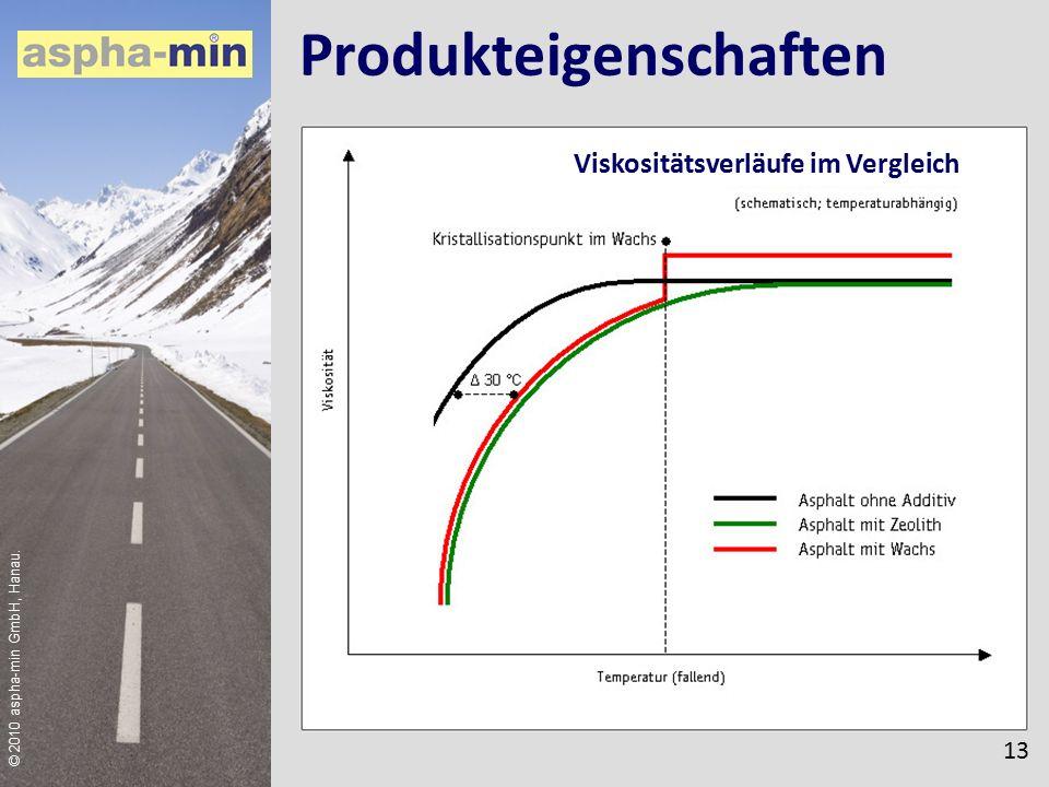 © 2010 aspha-min GmbH, Hanau. Produkteigenschaften Viskositätsverläufe im Vergleich 13