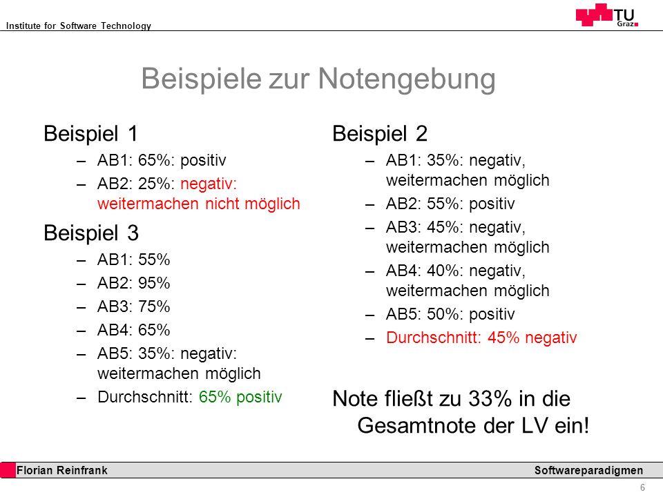 Institute for Software Technology 6 Florian Reinfrank Softwareparadigmen Beispiele zur Notengebung Beispiel 1 – AB1: 65%: positiv – AB2: 25%: negativ: weitermachen nicht möglich Beispiel 3 – AB1: 55% – AB2: 95% – AB3: 75% – AB4: 65% – AB5: 35%: negativ: weitermachen möglich – Durchschnitt: 65% positiv Beispiel 2 – AB1: 35%: negativ, weitermachen möglich – AB2: 55%: positiv – AB3: 45%: negativ, weitermachen möglich – AB4: 40%: negativ, weitermachen möglich – AB5: 50%: positiv – Durchschnitt: 45% negativ Note fließt zu 33% in die Gesamtnote der LV ein!
