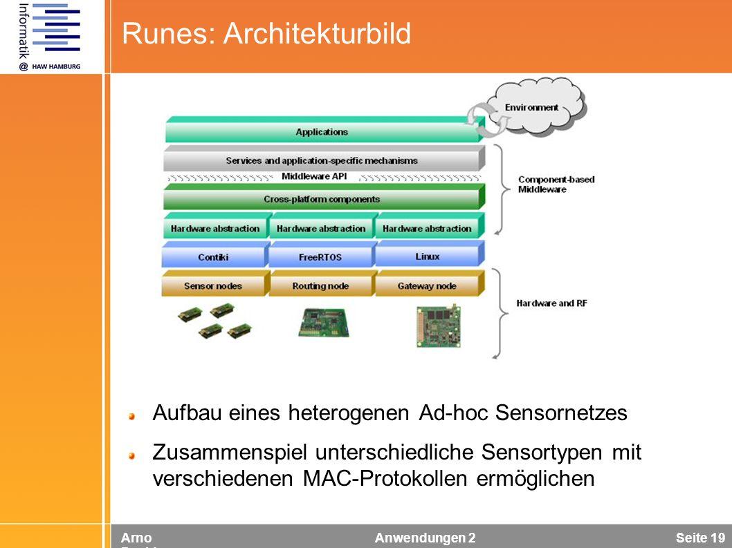 Arno Davids Anwendungen 2 Seite 19 Runes: Architekturbild Aufbau eines heterogenen Ad-hoc Sensornetzes Zusammenspiel unterschiedliche Sensortypen mit