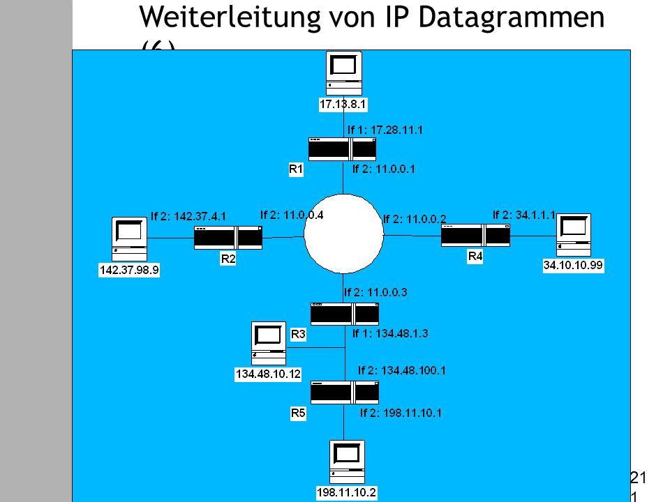 Datenkommunikation – V. Internet Protokoll Weiterleitung von IP Datagrammen (6) 21 21