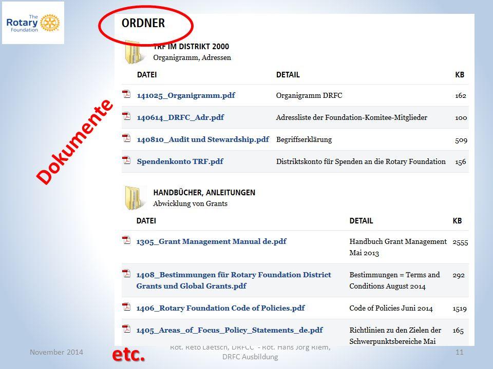 November 2014 Rot. Reto Laetsch, DRFCC - Rot. Hans Jörg Riem, DRFC Ausbildung 11 etc. Dokumente