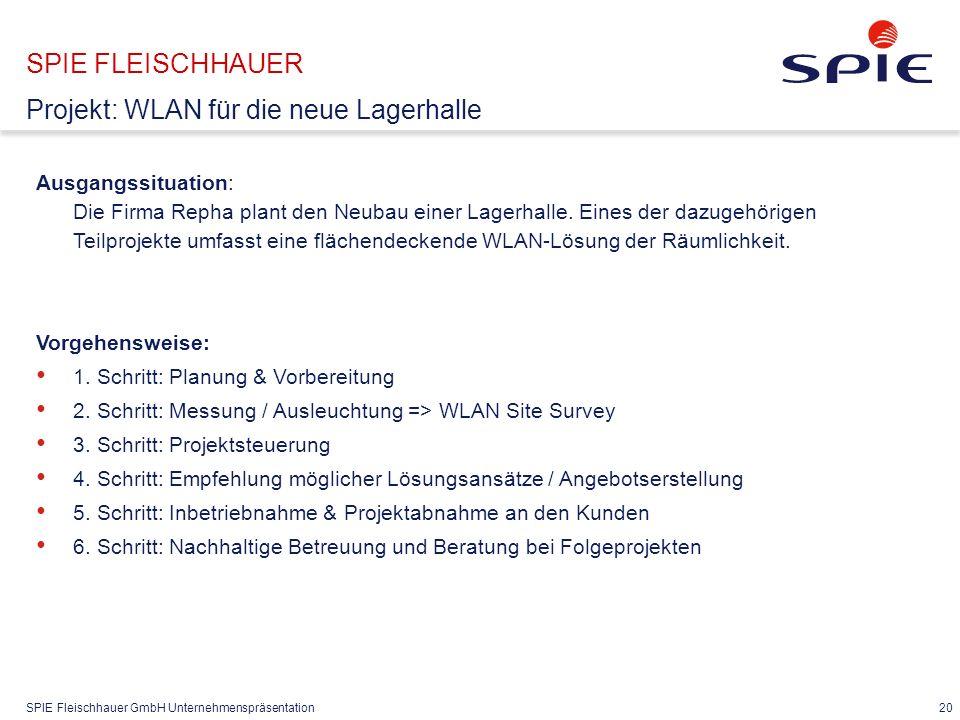 SPIE Fleischhauer GmbH Unternehmenspräsentation 20 Ausgangssituation: Die Firma Repha plant den Neubau einer Lagerhalle.