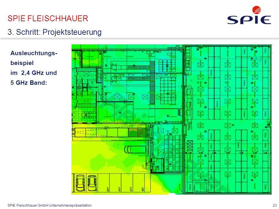 SPIE Fleischhauer GmbH Unternehmenspräsentation 23 Ausleuchtungs- beispiel im 2,4 GHz und 5 GHz Band: SPIE FLEISCHHAUER 3.
